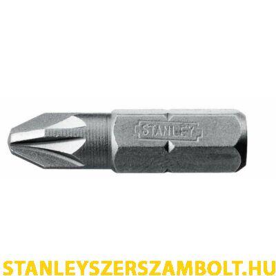 Stanley Behajtóhegy PZ1 25db (1-68-945)